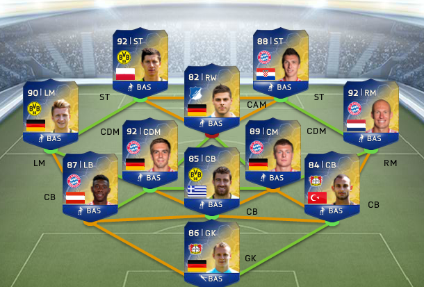 cheap fifa 14 ultimate team coins - reviews and get fifa coins coupon